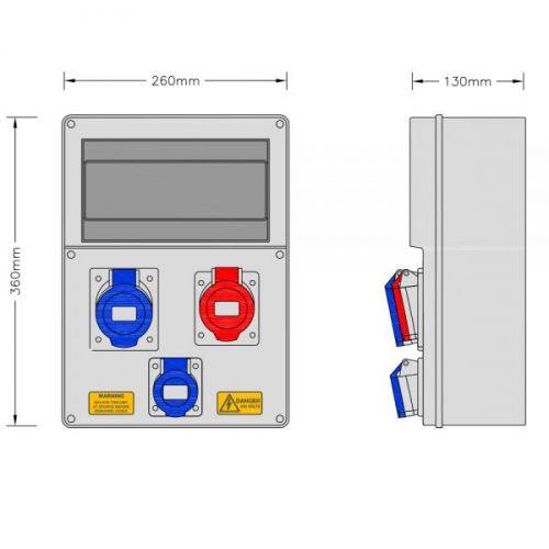 Stroomkast RE117F met 1 WCD 32A 230V, 16A 230V en 16A 400V